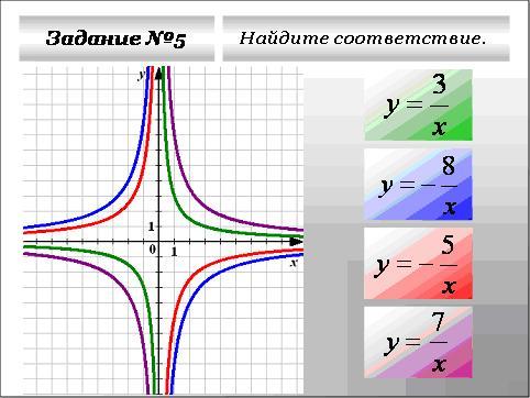 графика 8 класс: