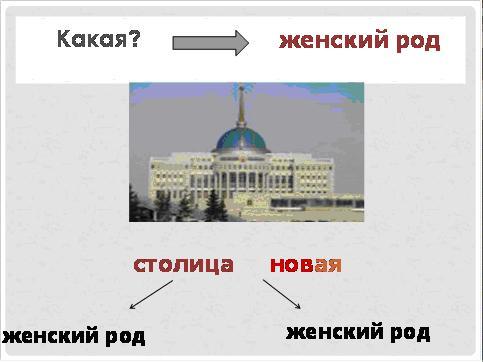конспект урока по русскому языку одушевленные и неодушевленные имена существительные