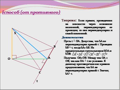 Презентацию на тему о 3-х перпендикулярах