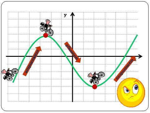 Исследовать Функцию На Монотонность 9 Класс