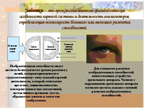 Типы и организация занятий по изобразительной деятельности