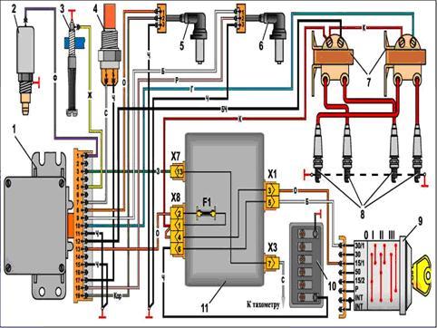 Электрическая схема микропроцессорной системы зажигания Москвич.