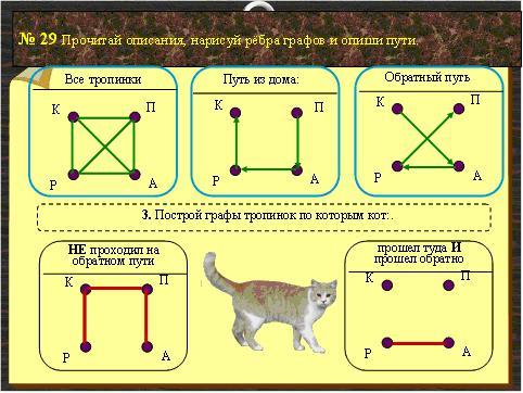 4_3.26 Схема рассуждений.