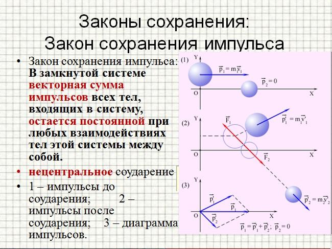 Бесплатно задачи по физике с решением