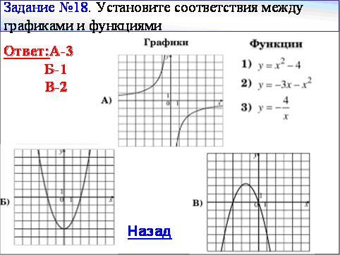 диагностические работы по гиа по математике: