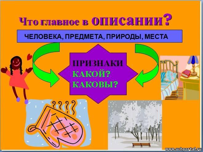 Урок мира в 5 классе.  Программа по внеурочной деятельности во 2 классе по фгос хочу все знать.
