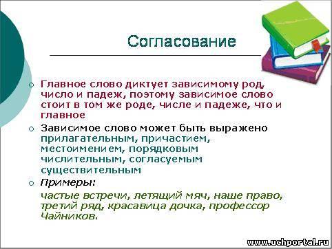 8 класс конспекты уроков русского языка