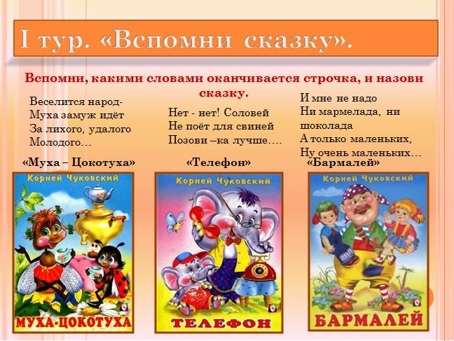 Сценарий урока чтения в начальной школе