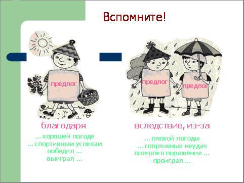 конспект урока по русскому предлог 7 класс