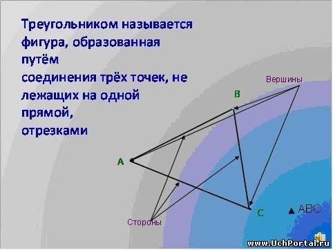 знакомство с геометрией часть 1