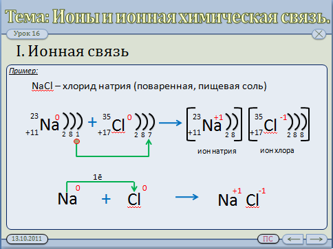 Презентация химическая связь 8 класс