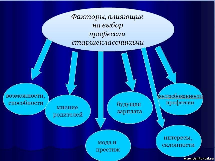 http://www.uchportal.ru/_ld/207/96061998.jpg