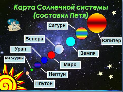 Разработка урока по природоведению по теме астероиды кометы 5 класс аудио стероиды