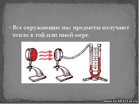 презентации и конспект с физики 8 класс виды теплообмена