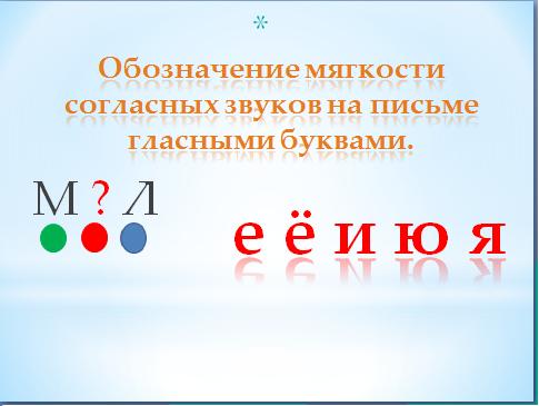 какие буквы в русском языке обозначают