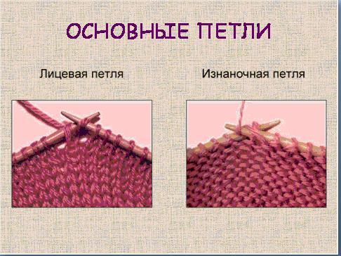 урок презентация вязание на спицах материалы и инструменты для