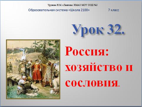 конспекты уроков школа россии