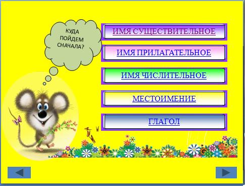 русского картинках в морфология языка