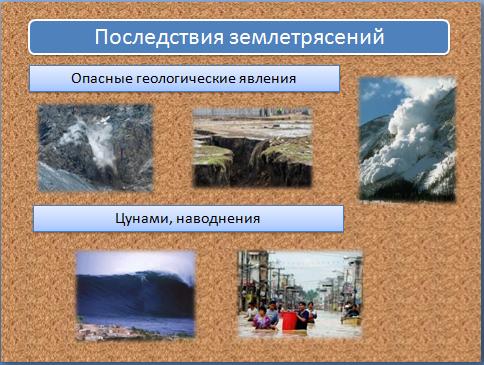 Видеоуроки история 8 класс данилова