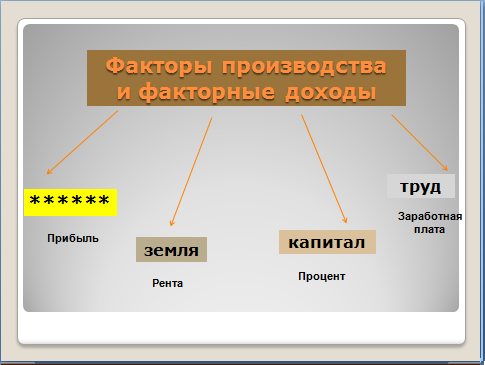 """по обществознанию """"Схемы"""