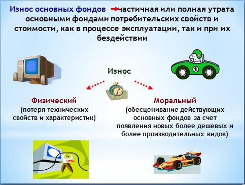 Презентация к уроку экономики Основные фонды предприятия  Целевая