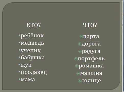 конспекты уроков-презентаций по русскому языку в начальной школе