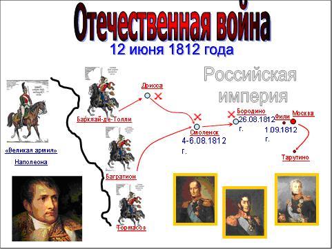 Презентация к уроку истории гроза