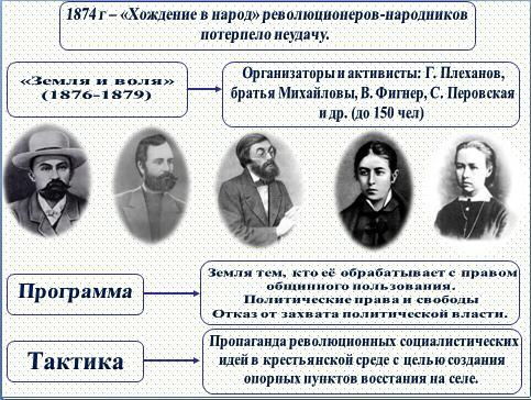 """второй половины XIX века"""""""