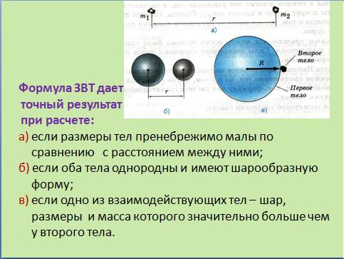 Урок Физики В 9 Классе Закон Всемирного Тяготения Презентация