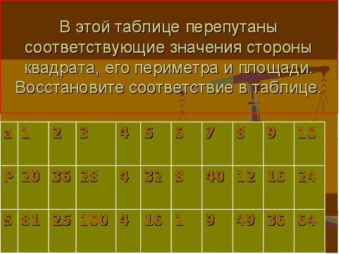 Уроки математики