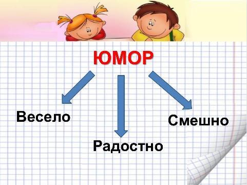 Урок И Презентация В Драгунский Что Любит Мишка