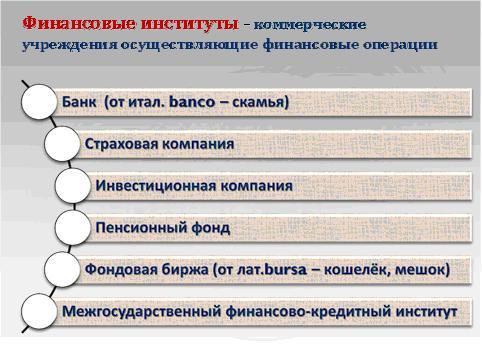 банковской системы РФ.