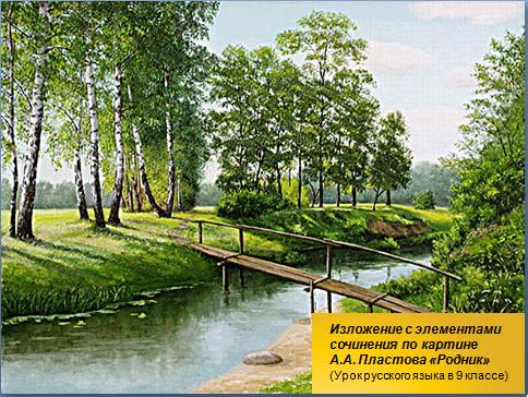 конспект урока русского языка сочинение и изложение 1 4 класс
