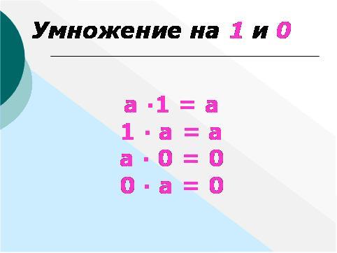 разврнутый конспект урока по математике с компетенциями 6 класс