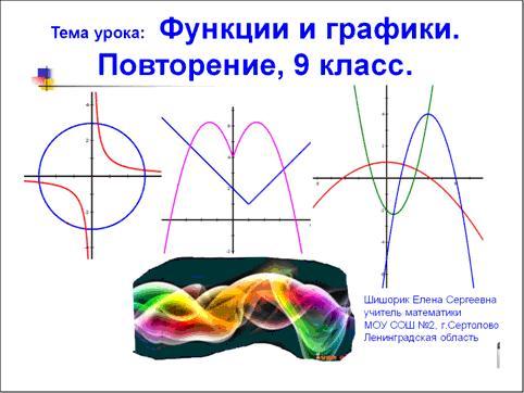 материалы графики: