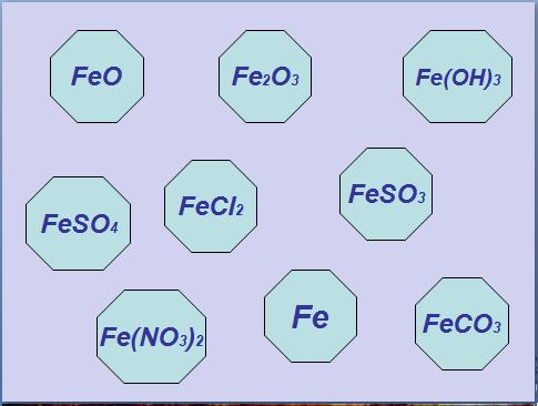 уроки химии с презентациями бесплатно
