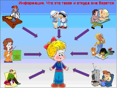 картинки уроку