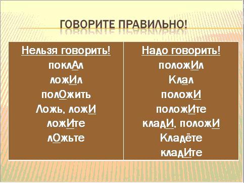 Виды Глагола Урок В 5 Классе Презентация