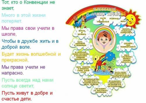 Презентация шаблоны начальная школа о