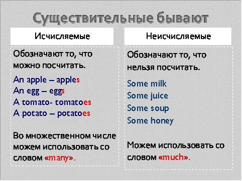 конспекты уроков по иностранному языку по теме животные