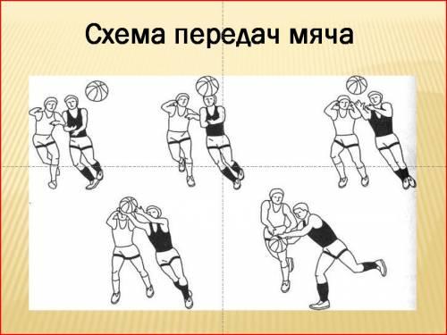 конспект контрольного урока по физической культуре баскетбол