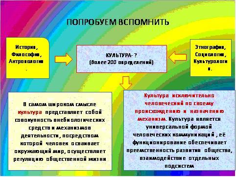 Культура Система Внебиологических Программ