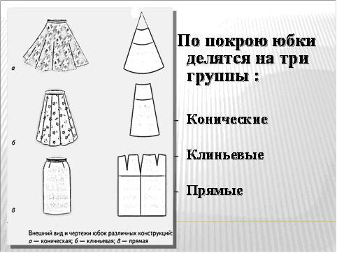 Учебники по технологии юбки