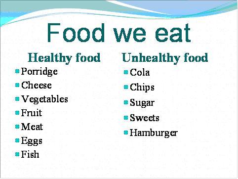 Английский Язык Презентация По Теме Еда