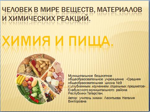 Реферат на тему еда и химия dominoplatje Реферат на тему еда и химия