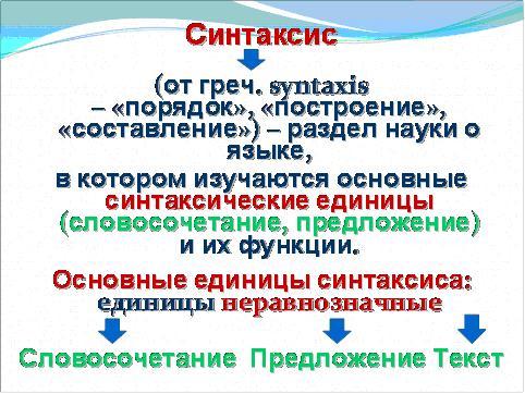 Синтаксис русского языка схема 878