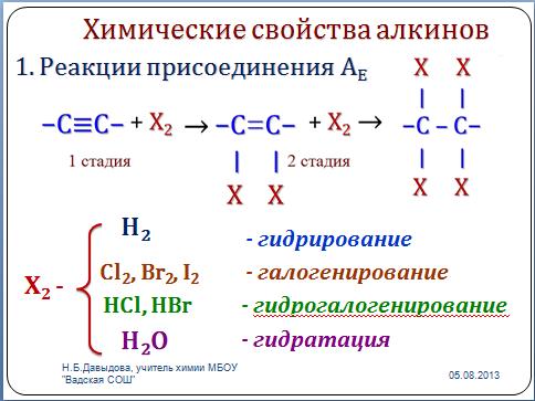 """свойства алкинов"""" 10 класс"""