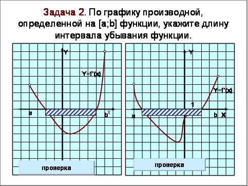 Периодичность Функции Презентация 10 Класс