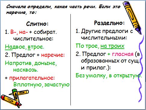 слитное и раздельное написание не с прилагательными:
