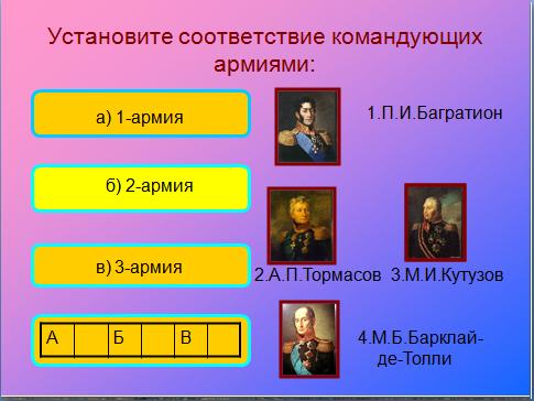 Проверочная работа Отечественная война г класс  Целевая